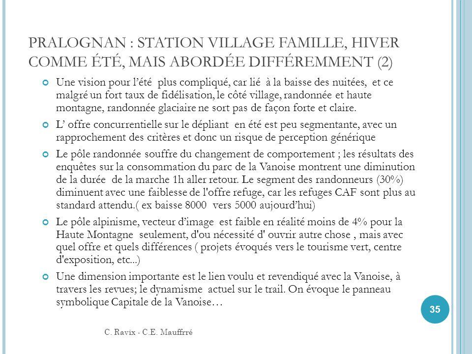 PRALOGNAN : STATION VILLAGE FAMILLE, HIVER COMME ÉTÉ, MAIS ABORDÉE DIFFÉREMMENT (2)