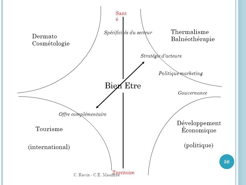 Bien Etre Thermalisme Dermato Balnéothérapie Cosmétologie