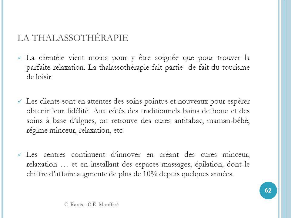 LA THALASSOTHÉRAPIE