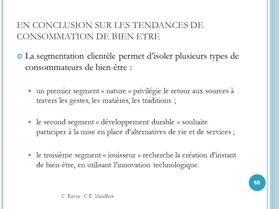 EN CONCLUSION SUR LES TENDANCES DE CONSOMMATION DE BIEN ETRE