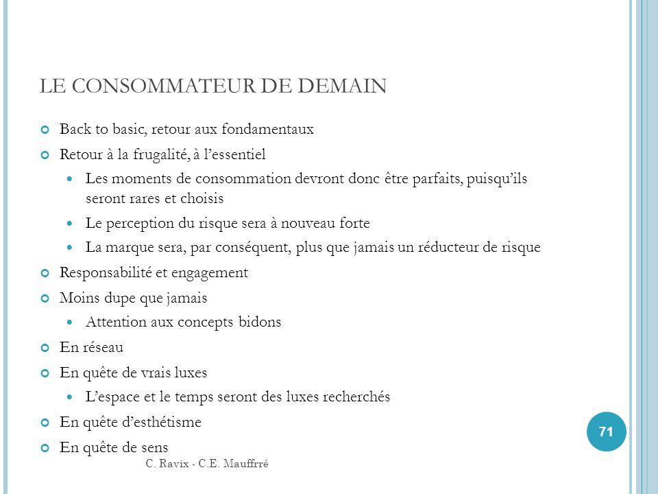 LE CONSOMMATEUR DE DEMAIN