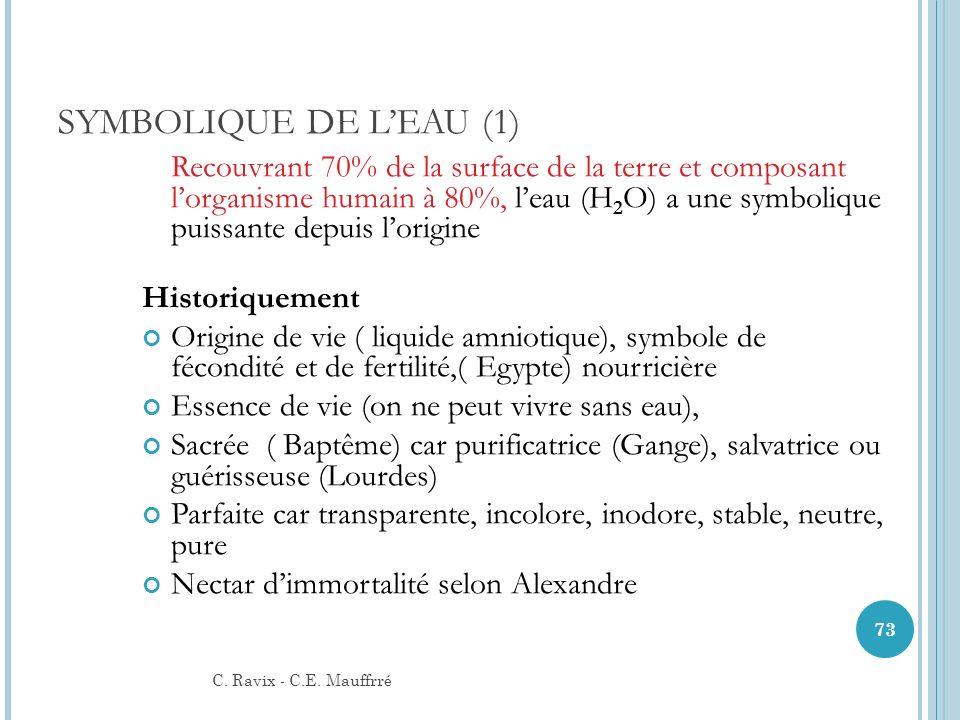 SYMBOLIQUE DE L'EAU (1)
