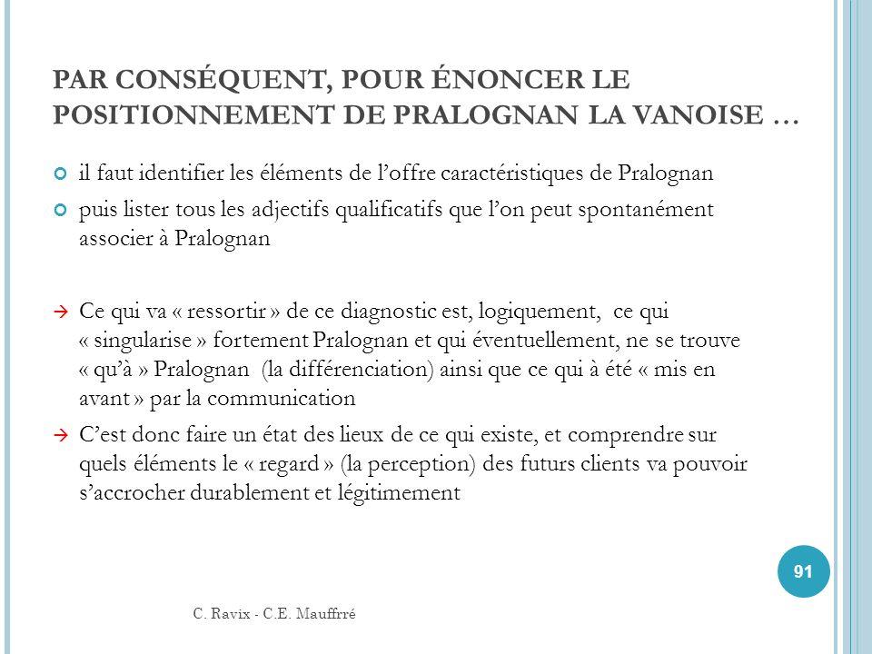 PAR CONSÉQUENT, POUR ÉNONCER LE POSITIONNEMENT DE PRALOGNAN LA VANOISE …