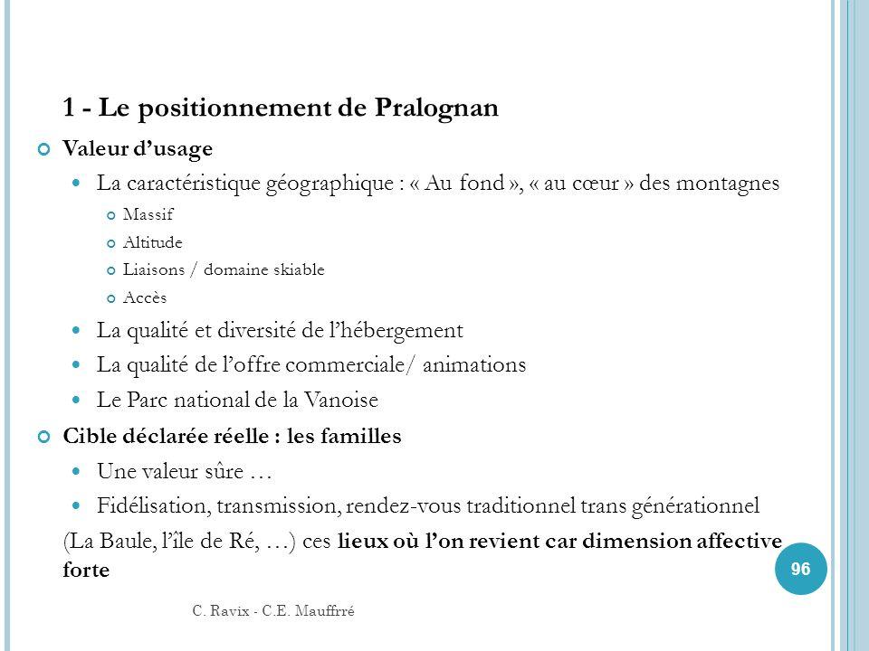 1 - Le positionnement de Pralognan
