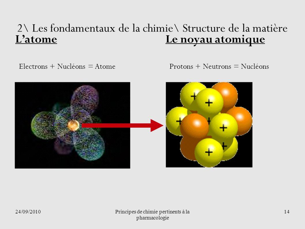 2\ Les fondamentaux de la chimie\ Structure de la matière