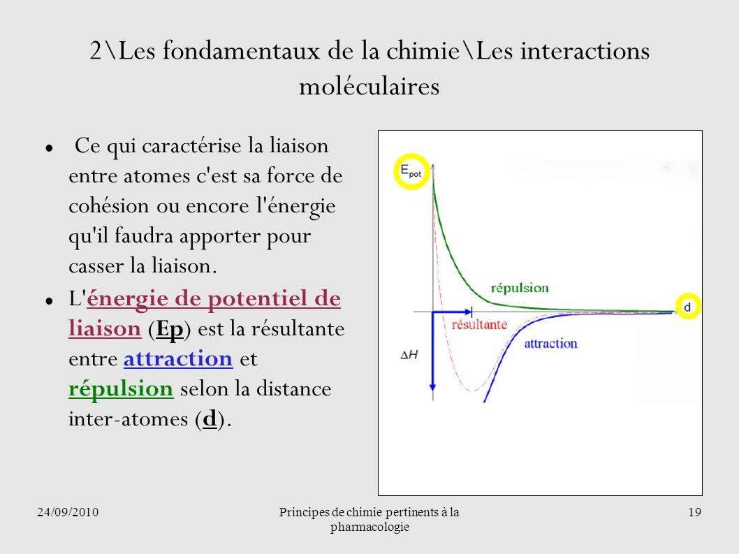 2\Les fondamentaux de la chimie\Les interactions moléculaires