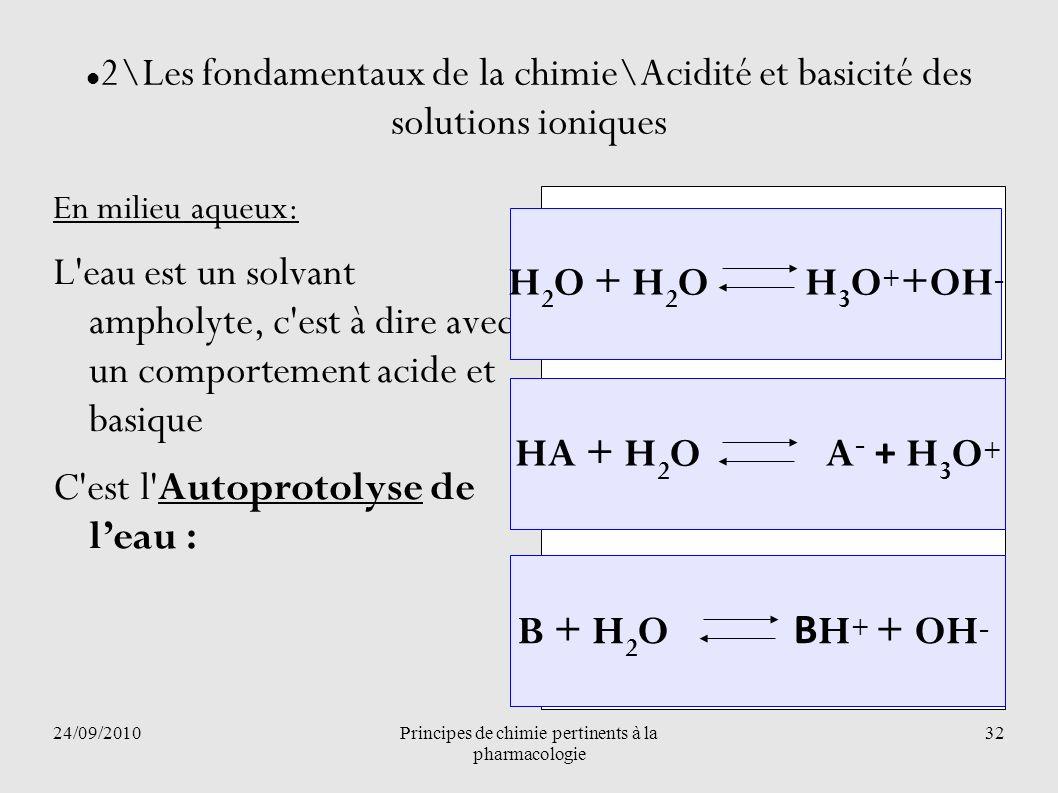 Principes de chimie pertinents à la pharmacologie
