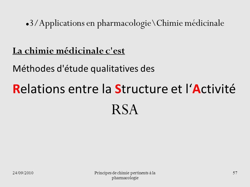 3/Applications en pharmacologie\Chimie médicinale