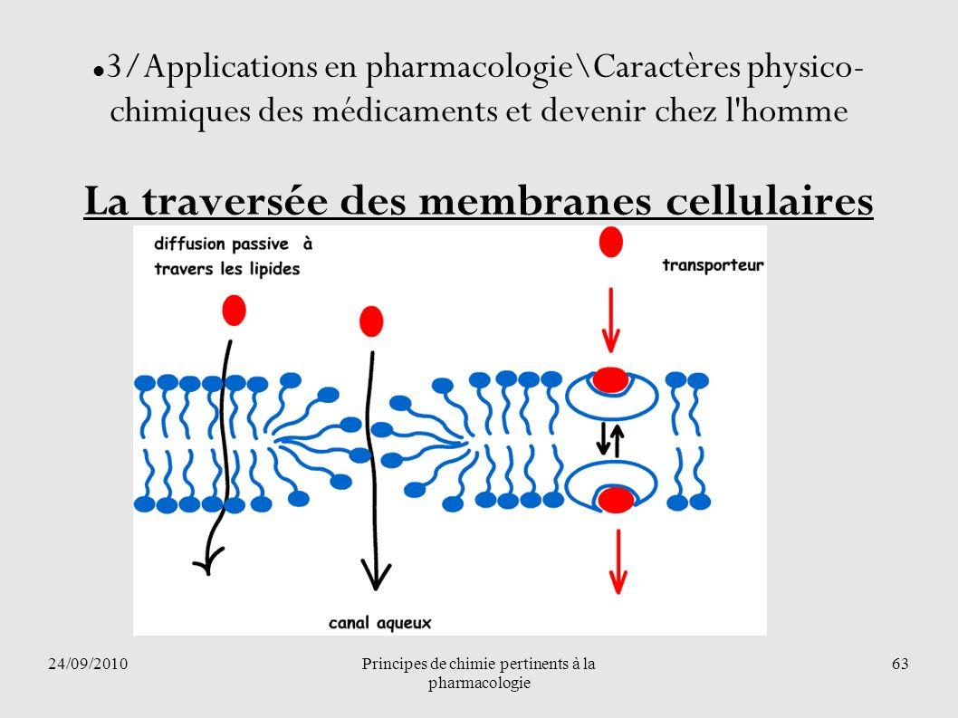 La traversée des membranes cellulaires