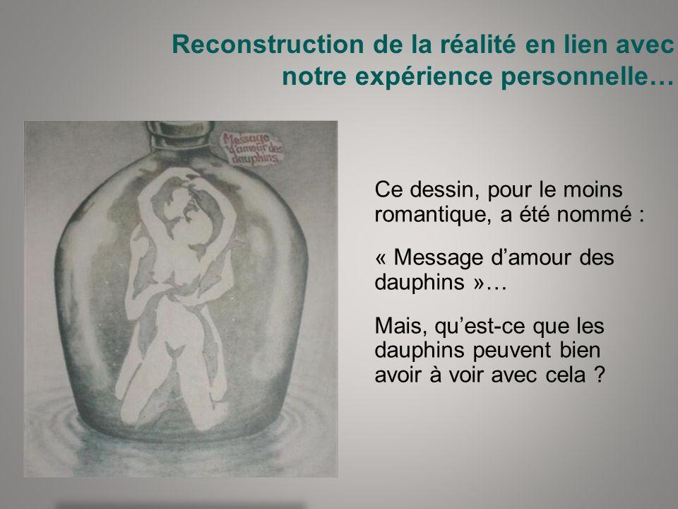 Reconstruction de la réalité en lien avec notre expérience personnelle…