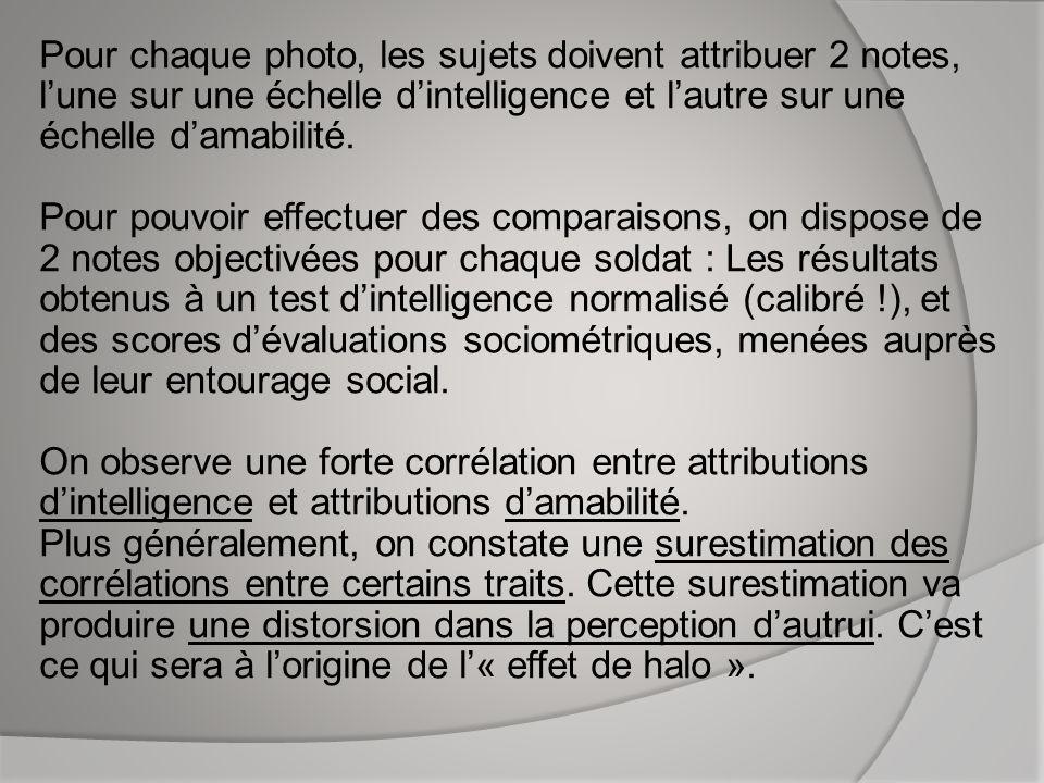 Pour chaque photo, les sujets doivent attribuer 2 notes, l'une sur une échelle d'intelligence et l'autre sur une échelle d'amabilité.