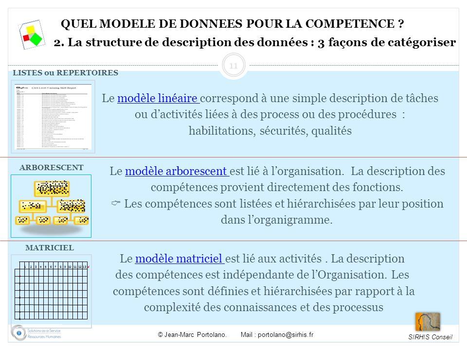 QUEL MODELE DE DONNEES POUR LA COMPETENCE