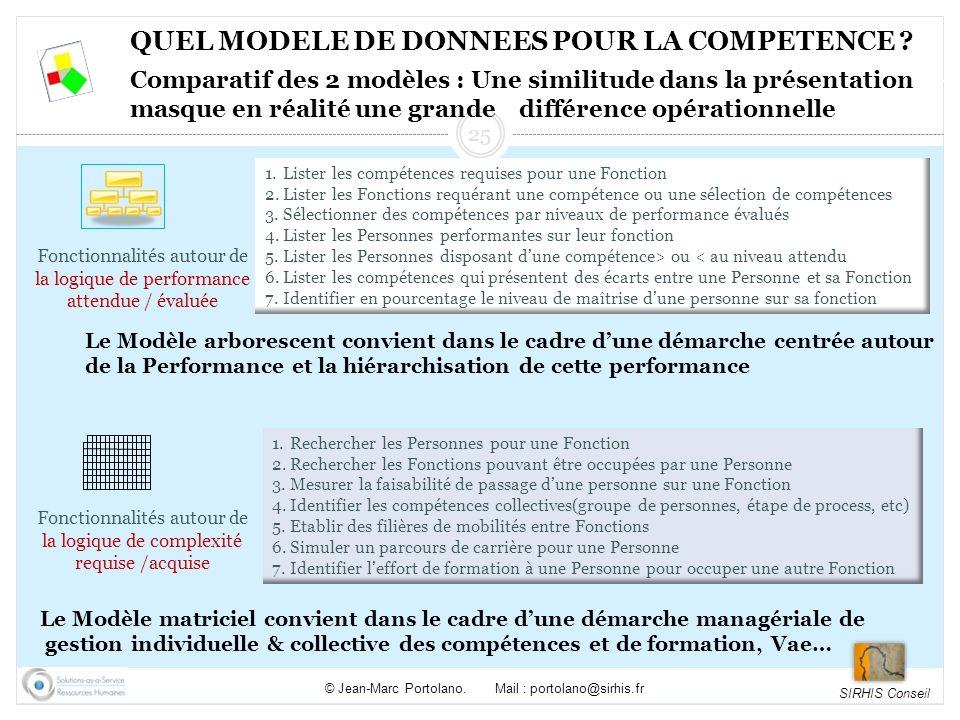 communication effectu u00e9e dans le cadre de la universit u00e9 paris-dauphine