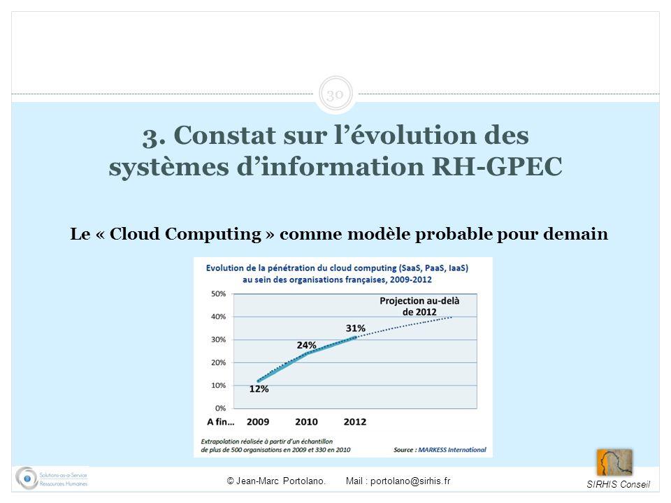 3. Constat sur l'évolution des systèmes d'information RH-GPEC