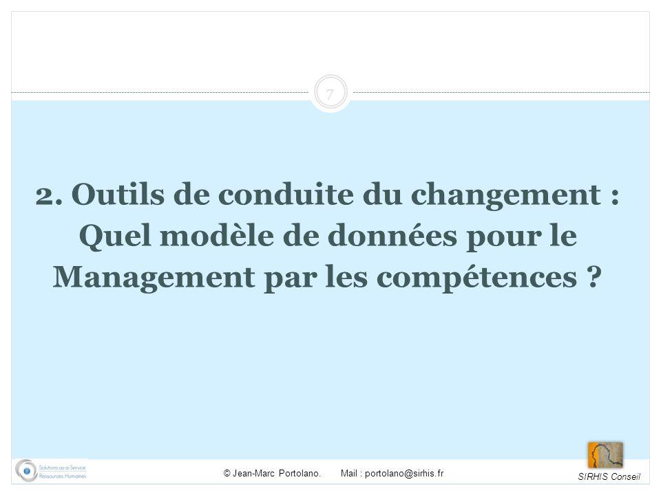 31/05/2010 7. 2. Outils de conduite du changement : Quel modèle de données pour le Management par les compétences