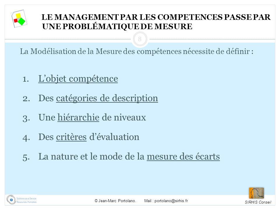 La Modélisation de la Mesure des compétences nécessite de définir :
