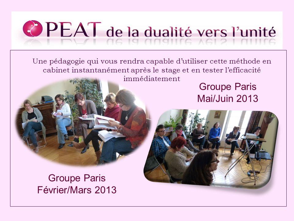 Groupe Paris Février/Mars 2013