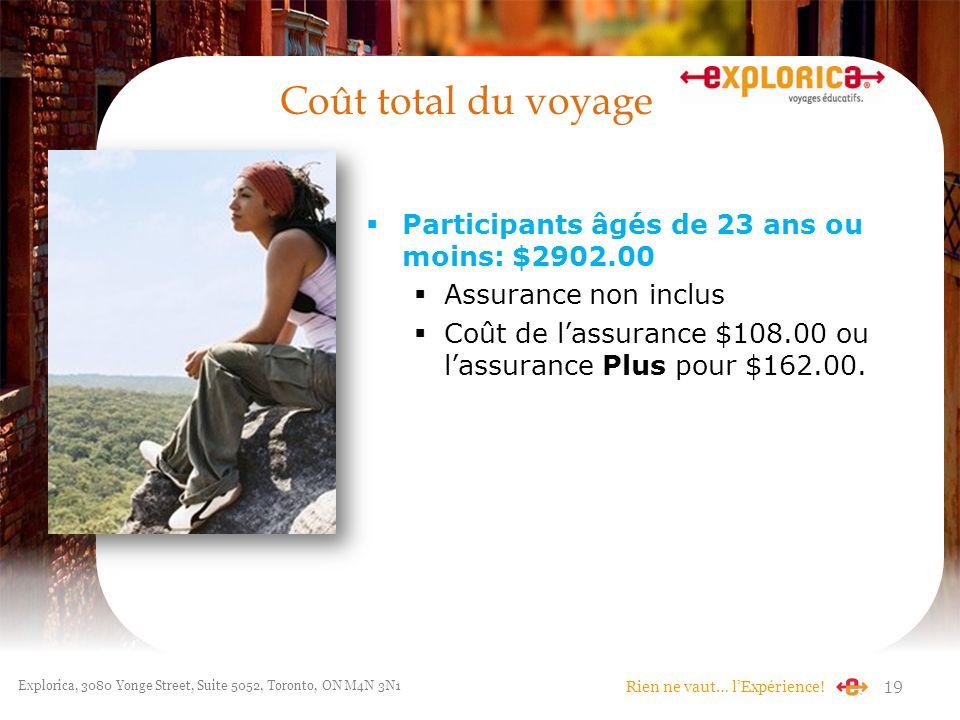 Coût total du voyage Participants âgés de 23 ans ou moins: $2902.00