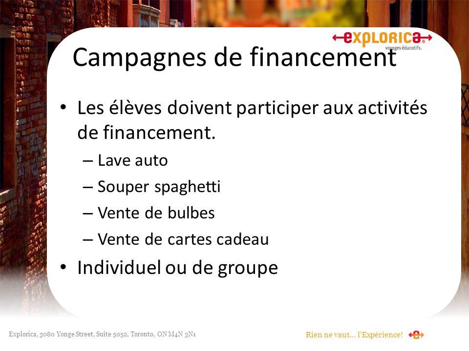 Campagnes de financement