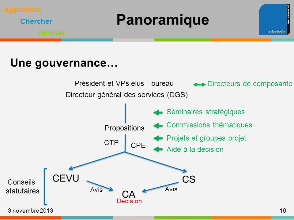 Panoramique Une gouvernance… CEVU CS CA Président et VPs élus - bureau