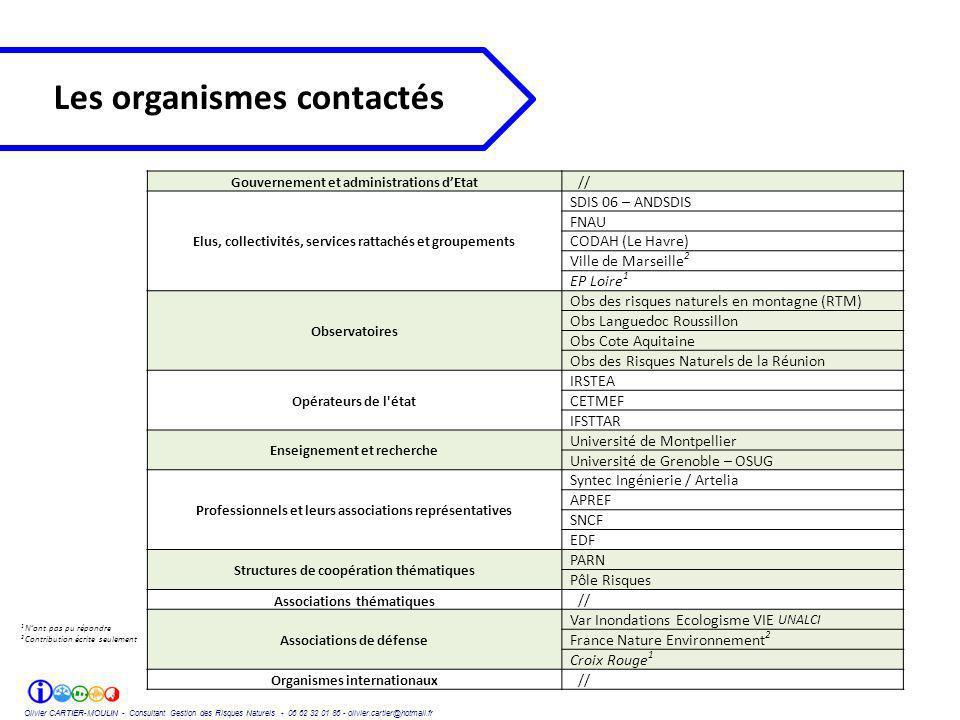 Les organismes contactés