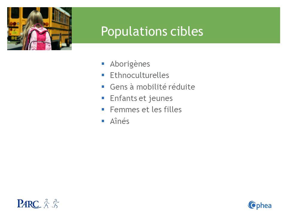 Populations cibles Aborigènes Ethnoculturelles Gens à mobilité réduite