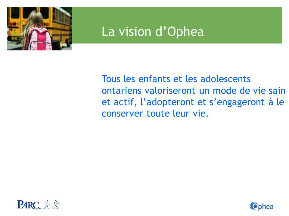 La vision d'Ophea