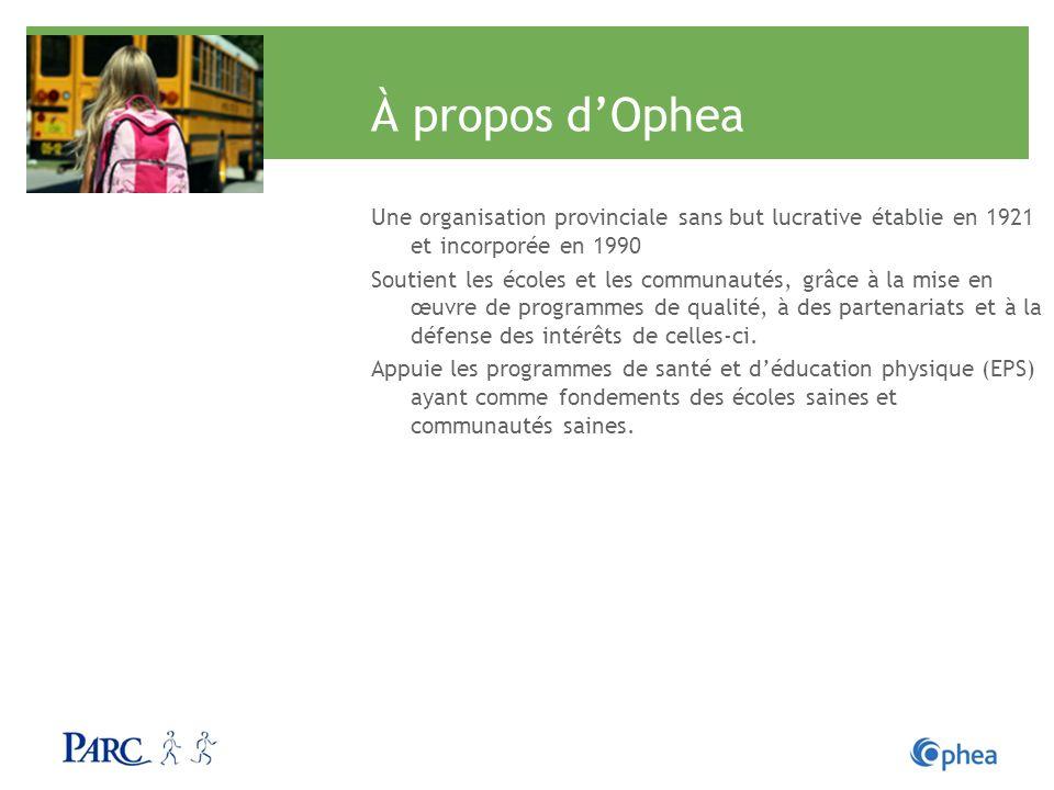 À propos d'Ophea