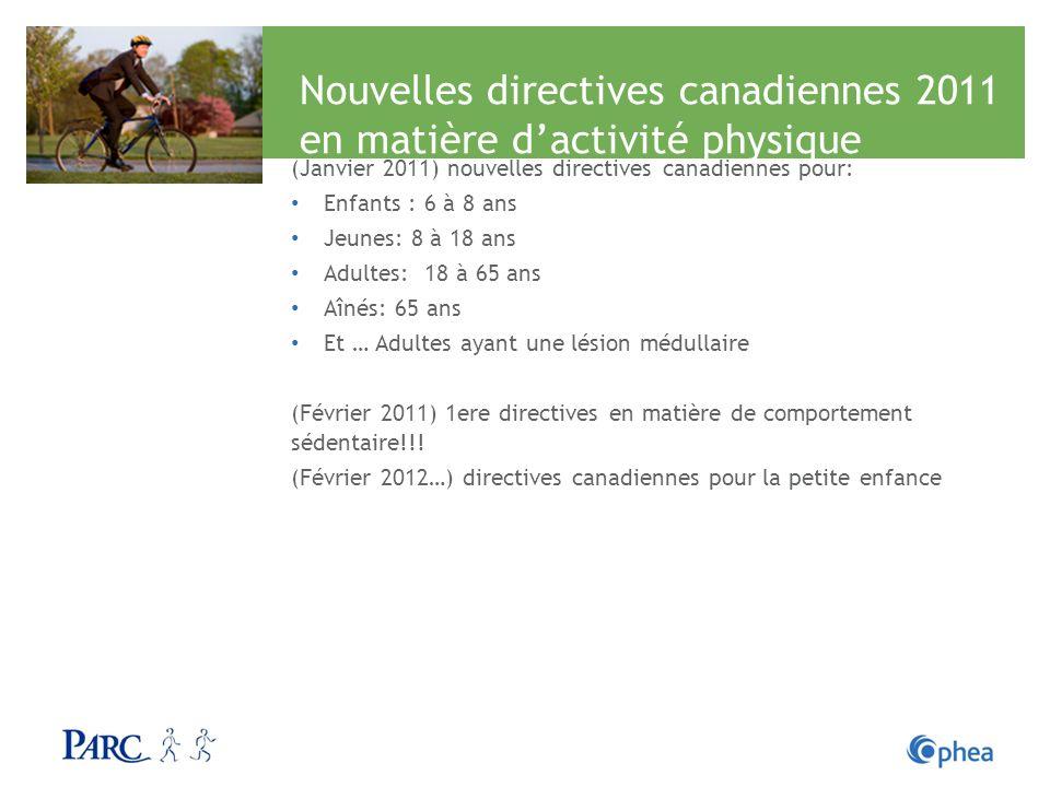 Nouvelles directives canadiennes 2011 en matière d'activité physique