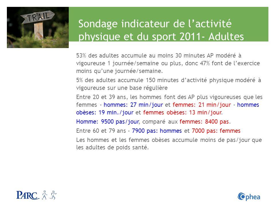 Sondage indicateur de l'activité physique et du sport 2011- Adultes