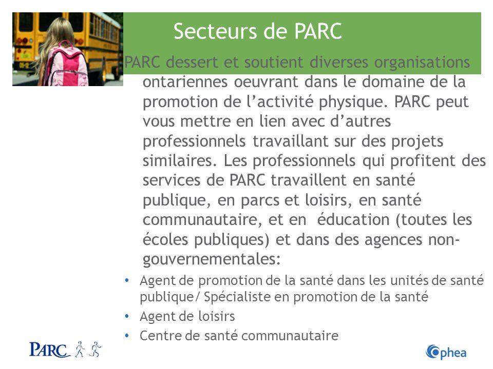 Secteurs de PARC