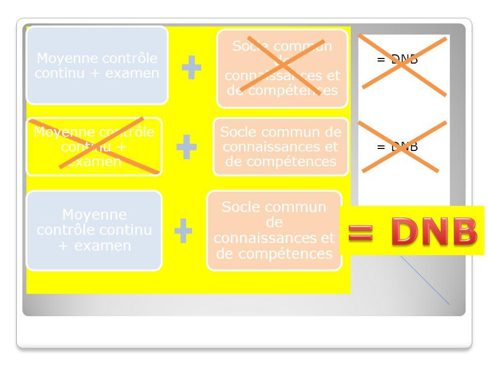 = DNB Socle commun de connaissances et de compétences