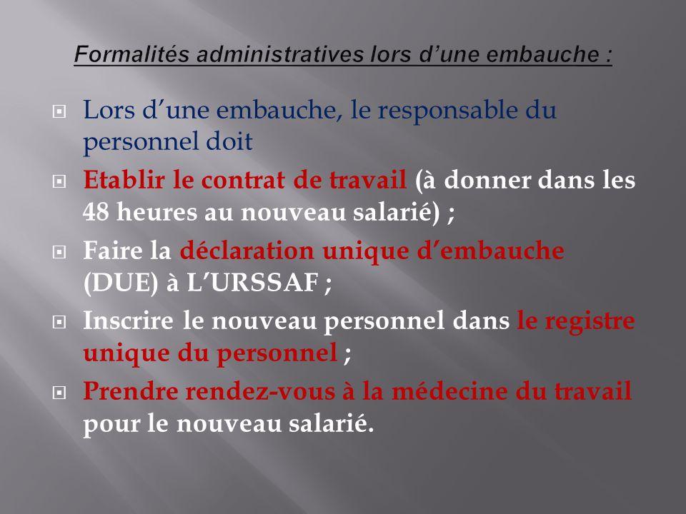 Formalités administratives lors d'une embauche :