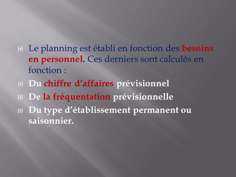 Le planning est établi en fonction des besoins en personnel