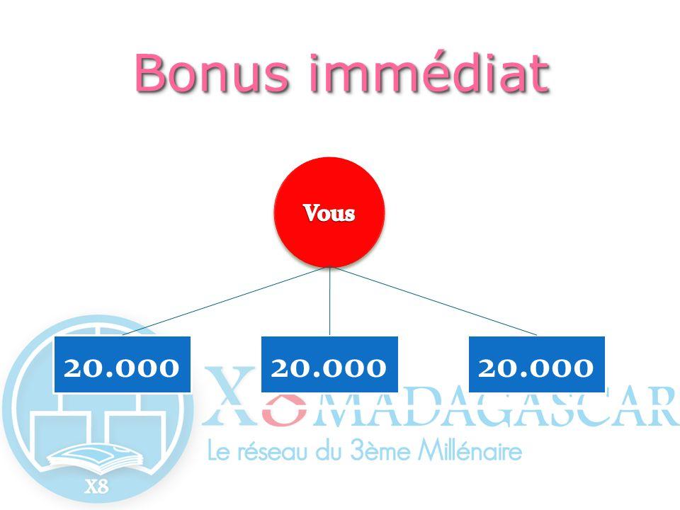 Bonus immédiat Vous 20.000 20.000 20.000