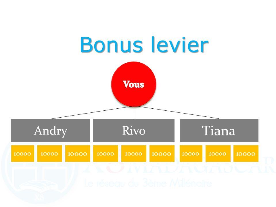 Bonus levier Tiana Andry Rivo Vous 10000 10000 10000 10000 10000 10000
