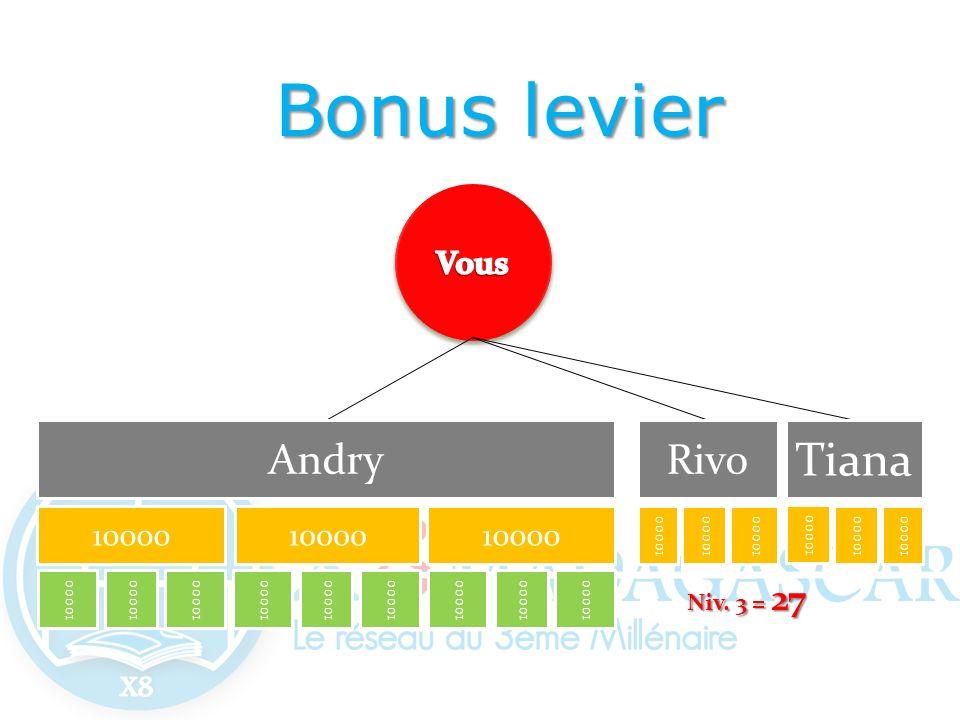 Bonus levier Tiana Andry Rivo Vous 10000 Niv. 3 = 27 10000 10000 10000