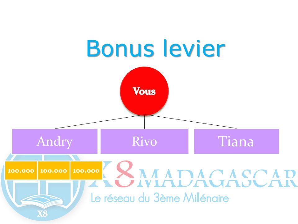Bonus levier Vous Andry Rivo Tiana 100.000 100.000 100.000