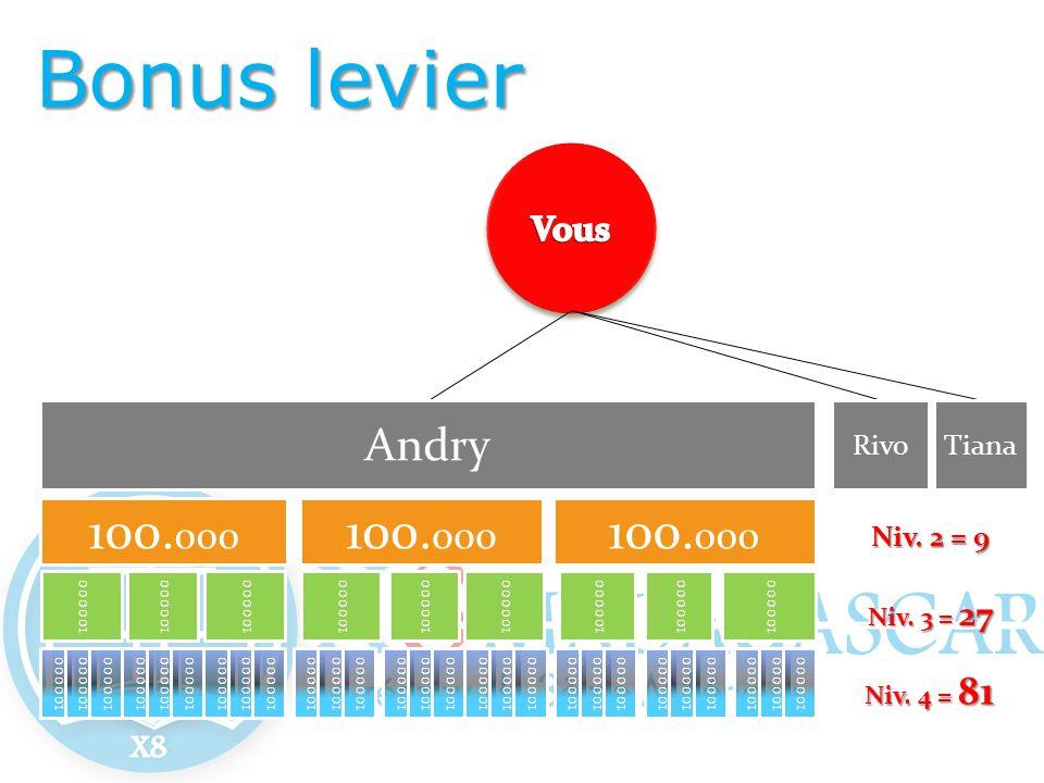Bonus levier 100.000 Andry Vous Rivo Tiana Niv. 2 = 9 Niv. 3 = 27