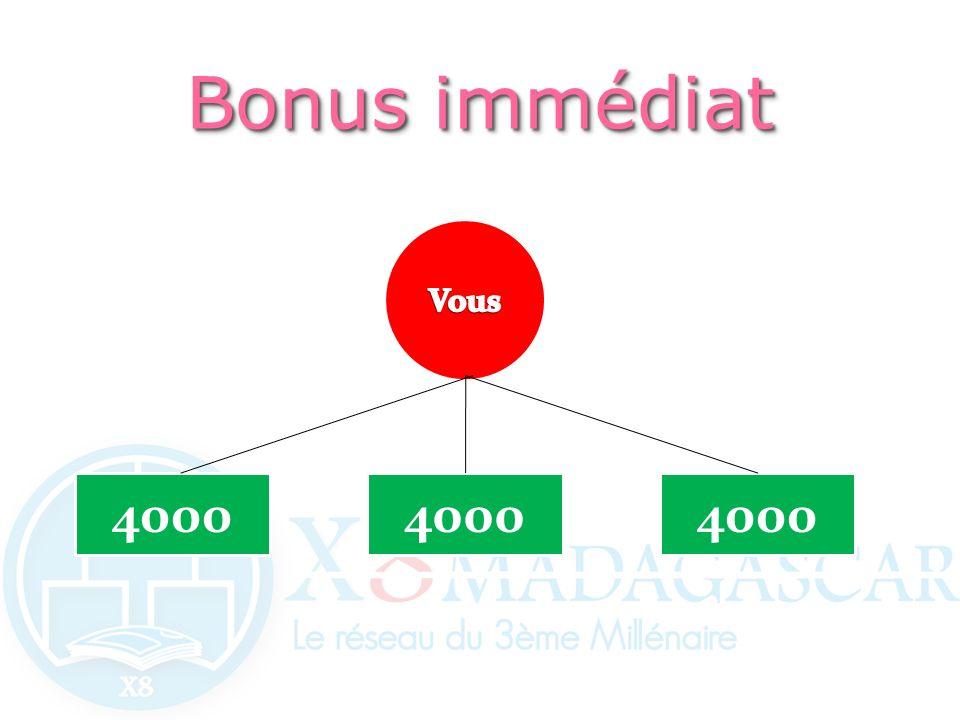 Bonus immédiat Vous 4000 4000 4000