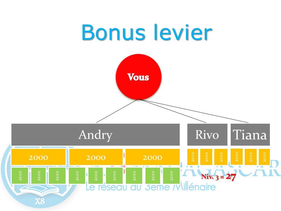 Bonus levier Tiana Andry Rivo Vous 2000 Niv. 3 = 27 2000 2000 2000