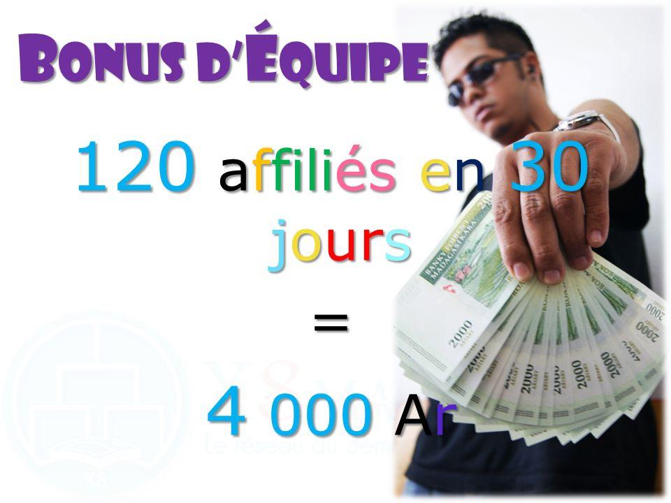Bonus d'équipe 120 affiliés en 30 jours = 4 000 Ar
