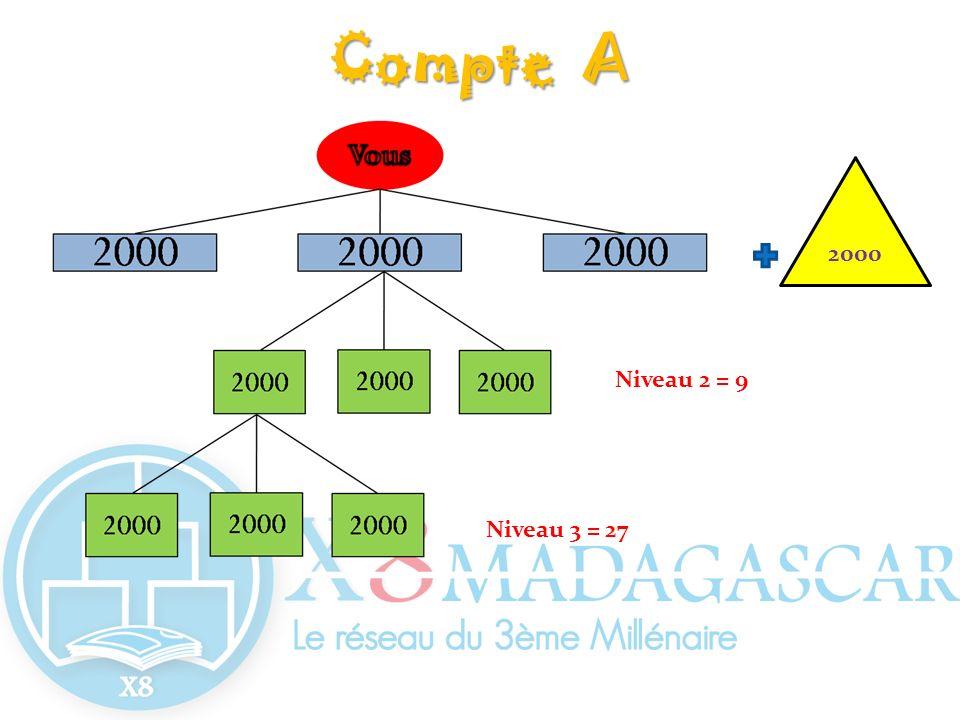 Compte A 2000 Niveau 2 = 9 Niveau 3 = 27