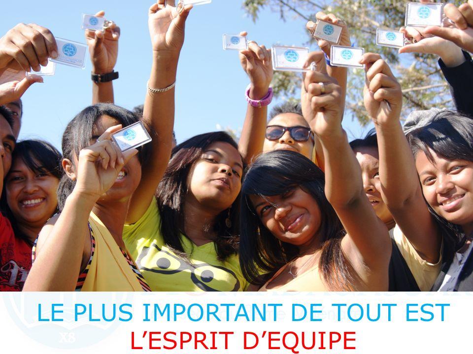 LE PLUS IMPORTANT DE TOUT EST L'ESPRIT D'EQUIPE