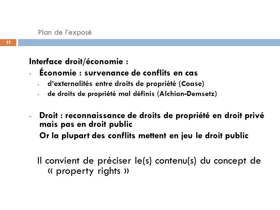Plan de l'exposé Interface droit/économie : Économie : survenance de conflits en cas. d'externalités entre droits de propriété (Coase)