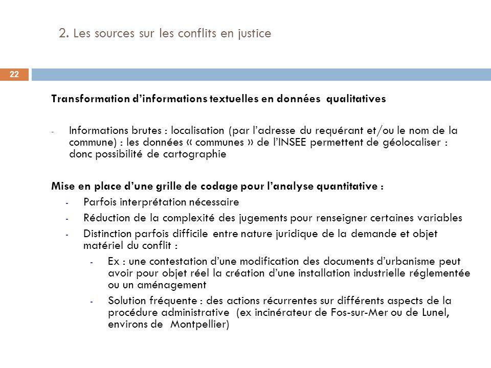 2. Les sources sur les conflits en justice