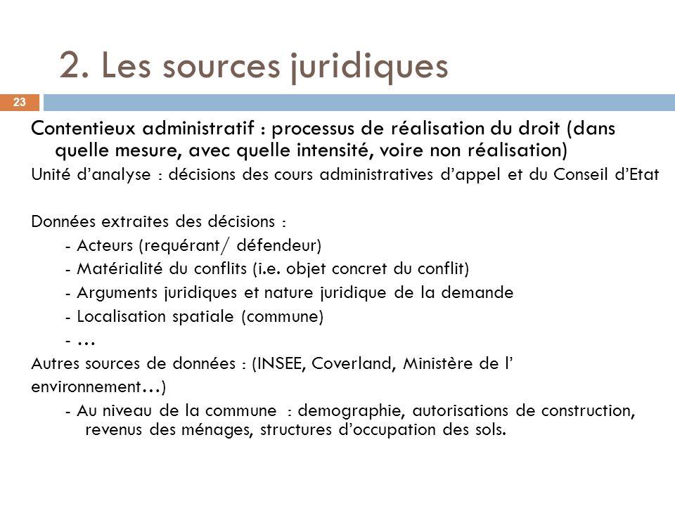 2. Les sources juridiques