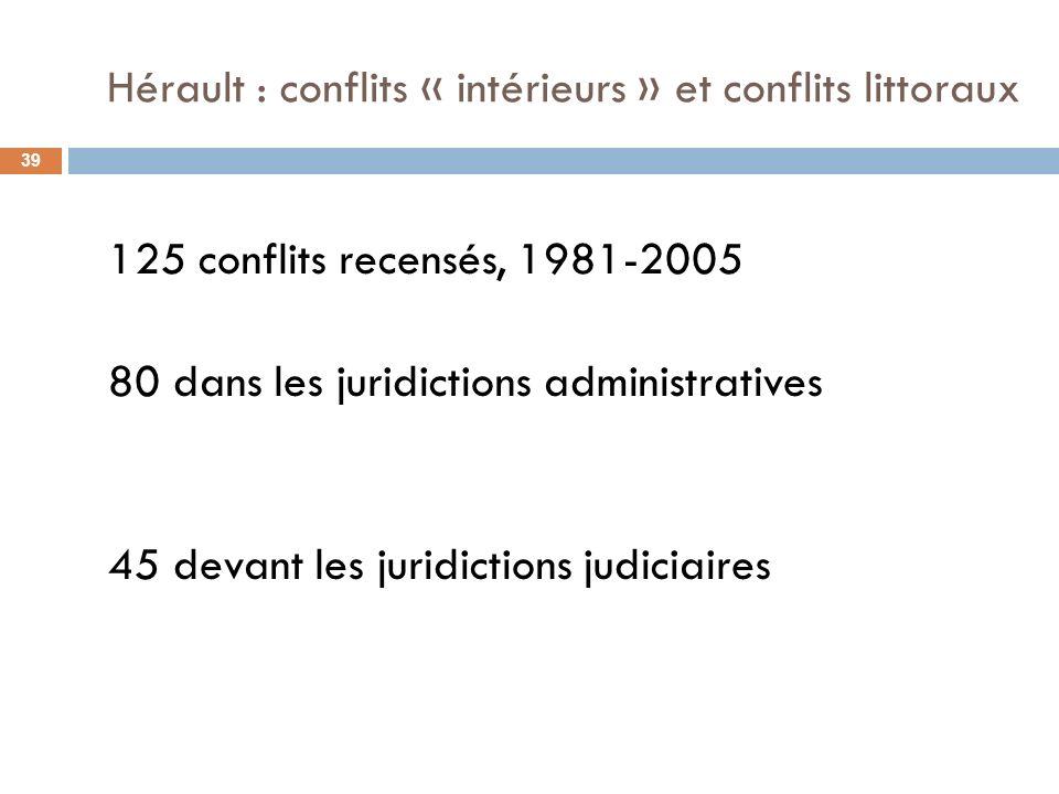 Hérault : conflits « intérieurs » et conflits littoraux