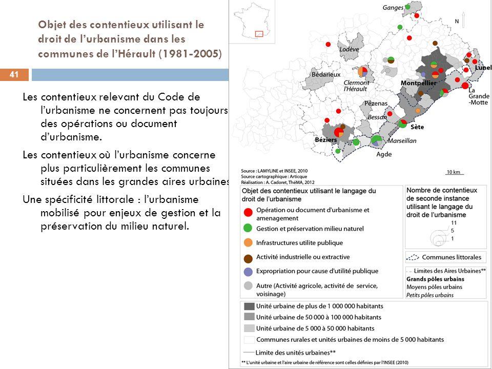 Objet des contentieux utilisant le droit de l'urbanisme dans les communes de l'Hérault (1981-2005)