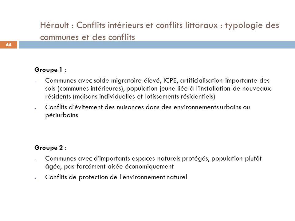 Hérault : Conflits intérieurs et conflits littoraux : typologie des communes et des conflits